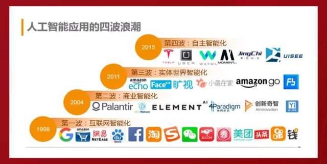 教育行业的13个大机遇!拼图资本王磊:教育行业的发展趋势和机会